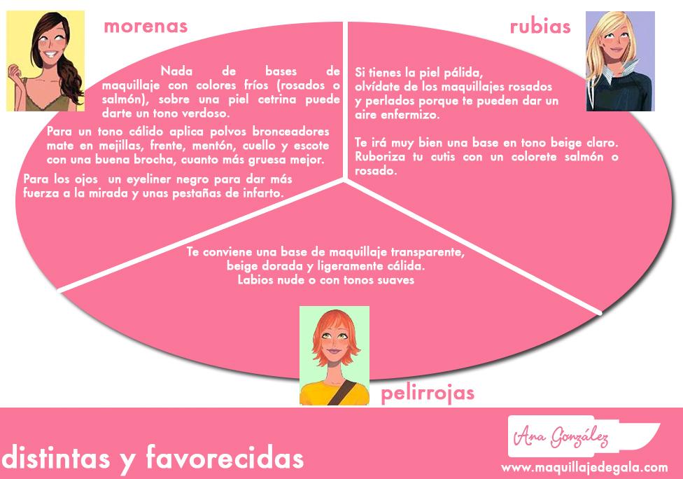 DISTINTAS Y FAVORECIDAS