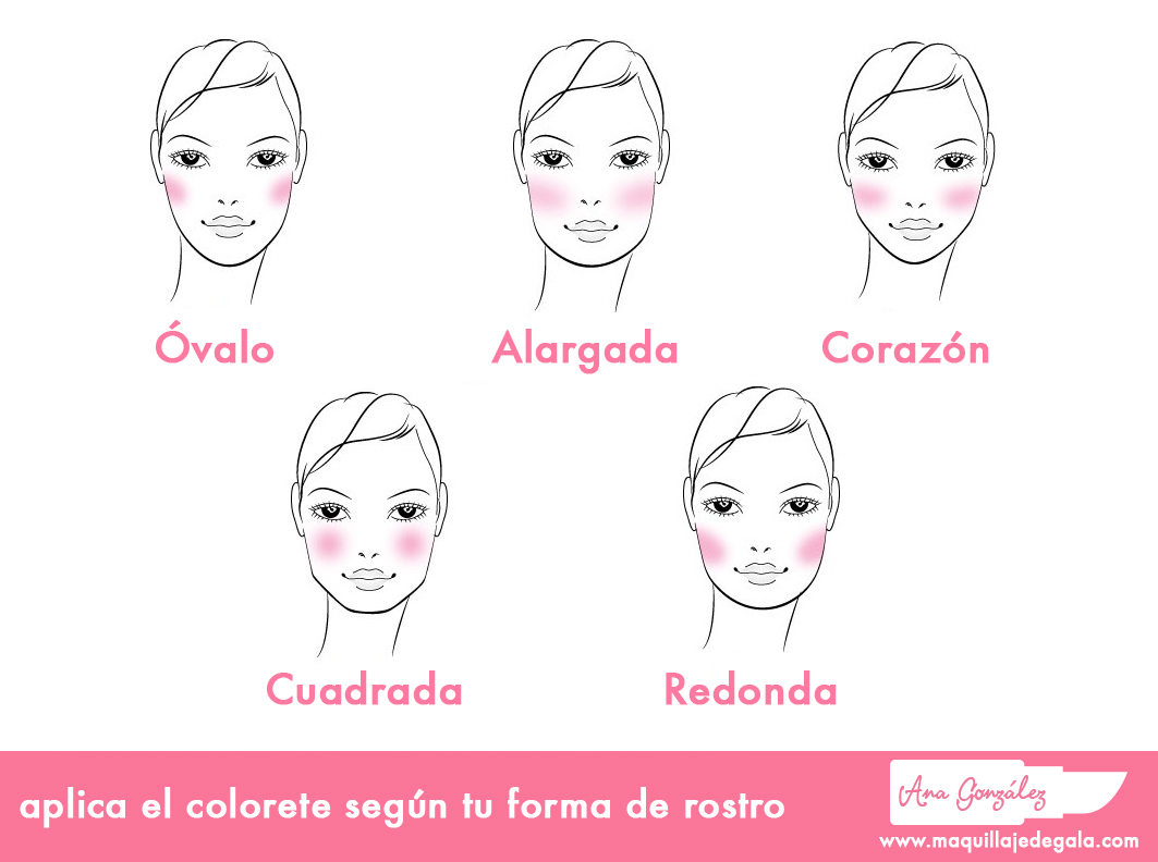 colorete_segun_rostro